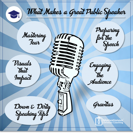 What Makes a Great Speaker Great